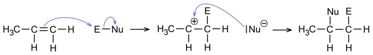 Электрофильное присоединение к пропилену