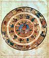 Ptolemy zodiac.jpg