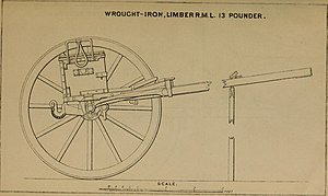 RML 13 pounder 8 cwt - Limber, illustration from the Report of the British naval and military operations in Egypt, 1882 (1883)