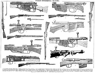 Mosin–Nagant - Schematic of Model 1891 (top left)