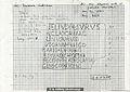 Roman Inscription from Roma, Italy (AE 1987, 0067).jpeg