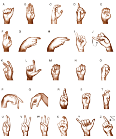 photograph relating to Sign Language Phrases Printable named South African Signal Language - Wikipedia