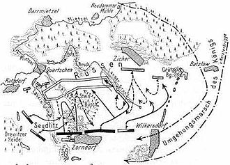 Battle of Zorndorf - The Battlefield was a morass of marshlands and streams, making passage and tactics difficult.