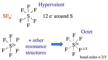 lewis dot diagram of aluminum sf6 lewis dot diagram #13