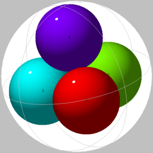 Sphere packing in a sphere - Image: Spheres in sphere 04