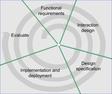Spiral sectors2.png