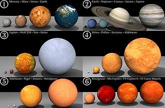 Mu Cephei - Image: Star sizes