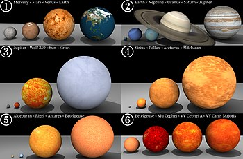 Relative sizes of the planets in the Solar System and several well known stars