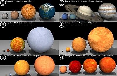 معلومات عن النجوم العملاقة 400px-Star-sizes