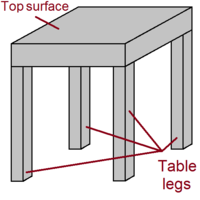 Table (furniture)