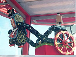 The Chinese-children instruction vehicle of Expo 2005 Aichi Japan.jpg