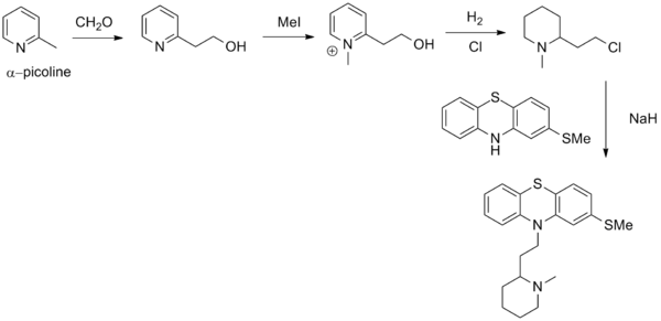 Thioridazine synthesis.png