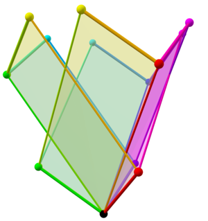Tree of weak orderings in concertina cube 544.png
