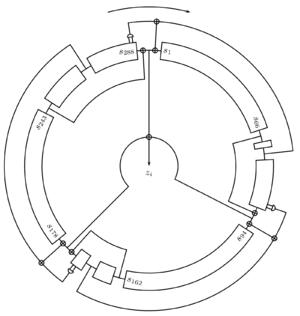Structure of Trivium