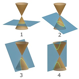 Conic section Curve obtained by intersecting a cone and a plane