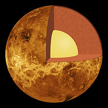 Venus is represented without its atmosphere; the mantle (red) is slightly larger than the core (yellow)
