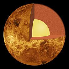 Venus er repræsenteret uden sin atmosfære;  kappen (rød) er lidt større end kernen (gul)