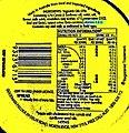 Vitamin D and Margarine.jpg