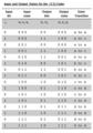 Viterbi 75 Logic Table.png