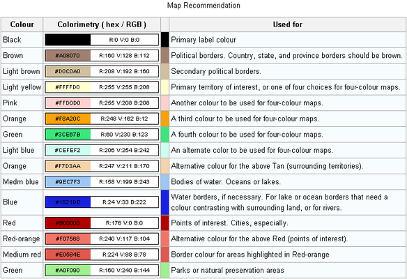 Image Result For Using Color Coding