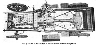 Wilson-Pilcher - Image: Wilson Pilcher Chassis Top View