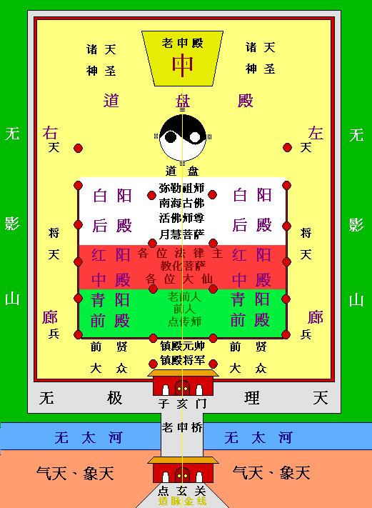 Yiguandao cosmology