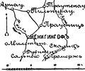 Карта к статье «Кенигингоф». Военная энциклопедия Сытина (Санкт-Петербург, 1911-1915).jpg