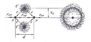 Bohr model of the chemical bond