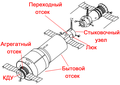 Салют-1 и Союз 10 или Союз-11.png