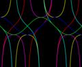 Եռանկյունաչափական ֆունկցիաներ-1.png
