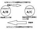 供血者リンパ球VS患者リンパ球(通常の場合).png