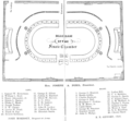 1867 chart Massachusetts Senate.png