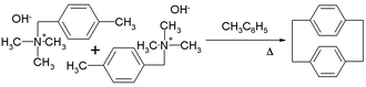 Cyclophane - Scheme 7. 2,2-paracyclophane synthesis