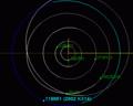 2002KX14-orbit.png