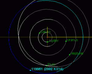 (119951) 2002 KX14 - Image: 2002KX14 orbit