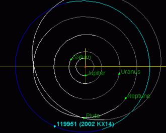 (119951) 2002 KX14 - Image: 2002KX14 orbit
