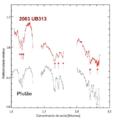 2003 UB313 near-infrared spectrum pt.PNG