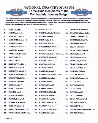 Combat Infantryman Badge - Image: 3x CIB Recipients list p 1of 5