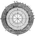 ARAGO Francois Astronomie Populaire T1 page 0028 Fig1.jpg