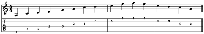 A minor pentatonic for guitar ex2