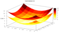 A typical 3d plot produced using JavaGnuplotHybrid.png