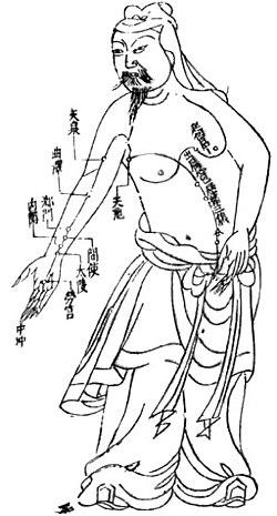 نقشه طب سوزنی از دوره دودمان مینگ