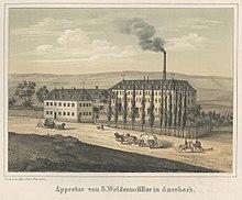 Liste Der Kulturdenkmale In Auerbach Erzgebirge Wikipedia