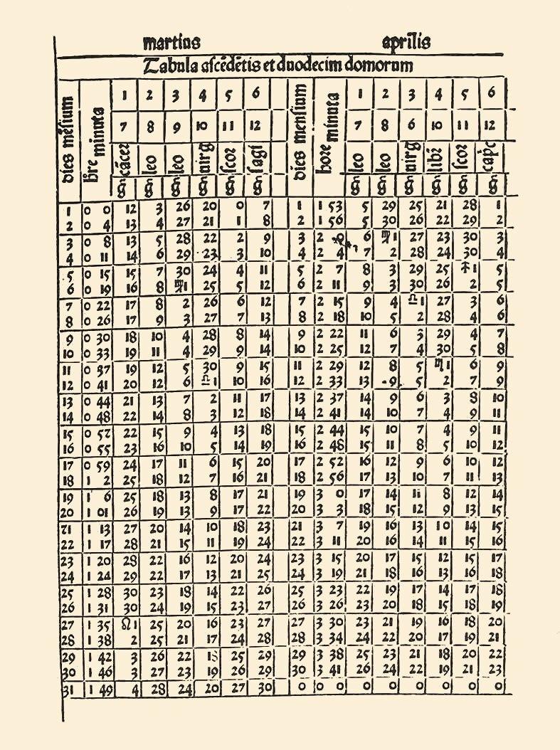 AlmanachPerpetuum