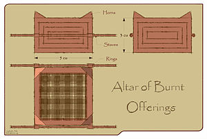 Altar (Bible) - Model depiction of the Altar of Burnt Offerings in the Tabernacle.