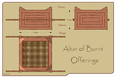 Altar (Bible) - Wikipedia