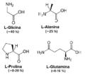 Aminoacidos-seda-b.png