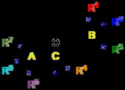 Grundstruktur der Anthocyane: das Flavyliumkation