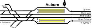 Auburn railway station, Sydney - Track arrangement at Auburn