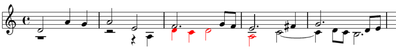 File:BWV1098-Dux-Comes.png